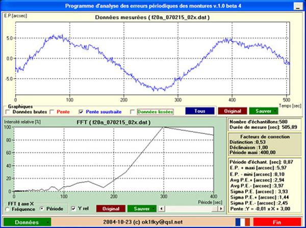 ep- mesure axis